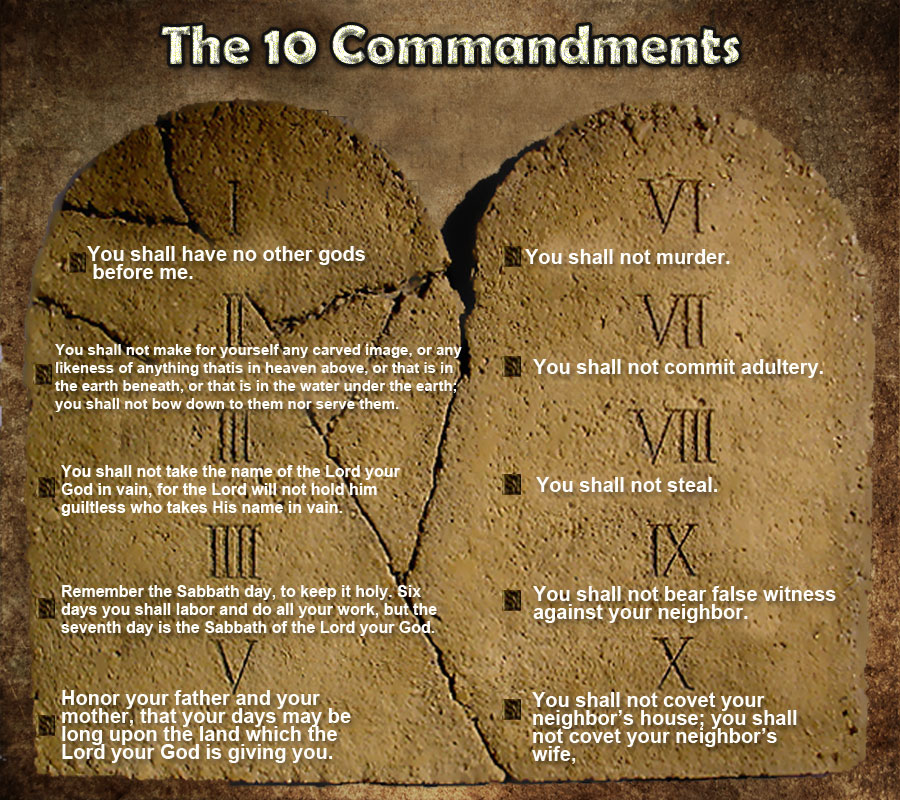 THE 10 COMMANDMENTS OF MARRIAGE - YOUNG, ED/ MOORE, BETH (FRW) - NEW PAPERBACK B